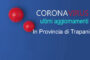 Coronavirus, 2737 gli attuali positivi in provincia di Trapani, Campobello a quota 31